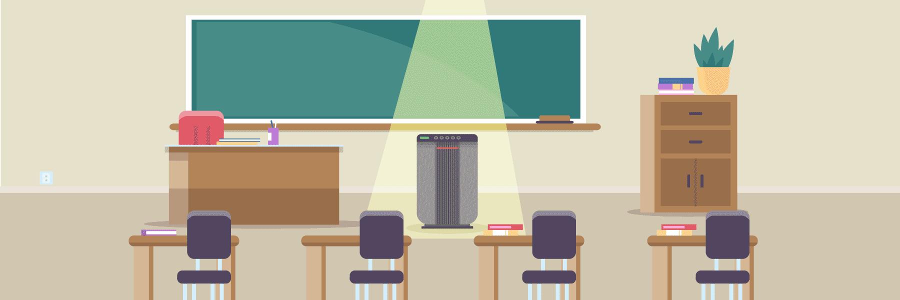 Best Air Purifier For Classroom