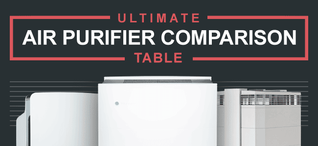 Compare Air Purifiers